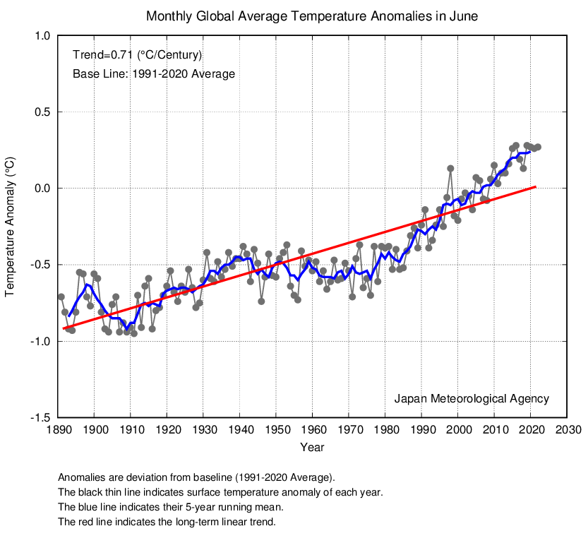 Tokyo Climate Center Home Page